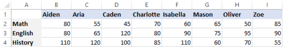 how to alphabetize sheets in excel