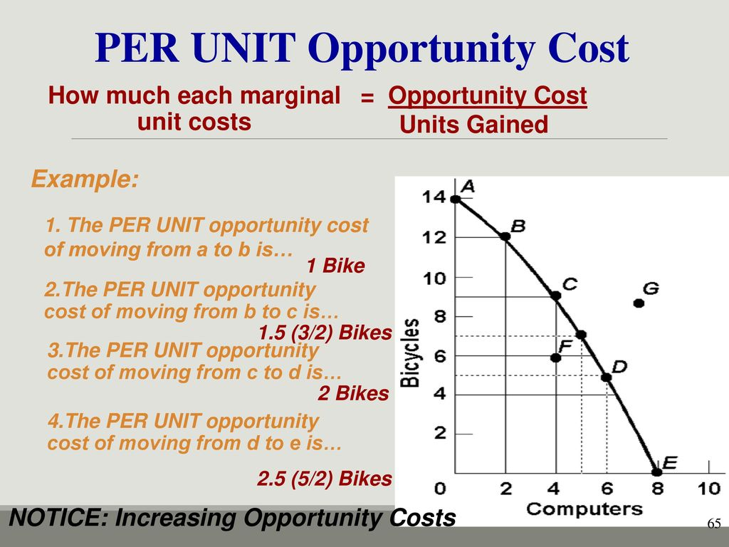 Per Unit Opportunity Cost Vs. Increasing Opportunity Cost